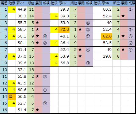 f:id:onix-oniku:20190216145015p:plain