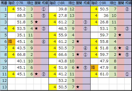 f:id:onix-oniku:20190216145139p:plain