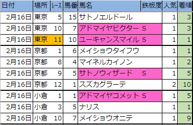 f:id:onix-oniku:20190216164317p:plain