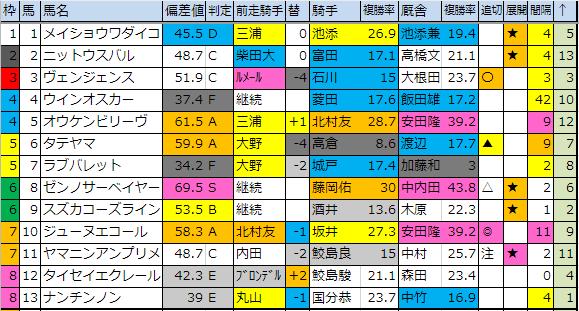 f:id:onix-oniku:20190216183500p:plain