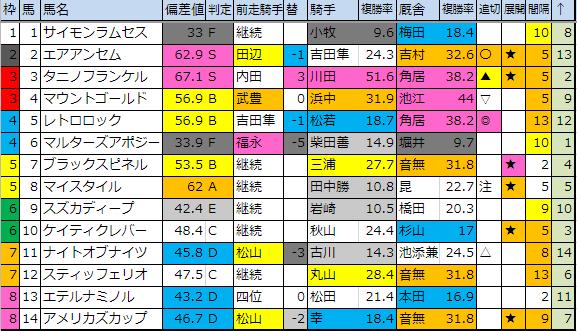 f:id:onix-oniku:20190216184827p:plain
