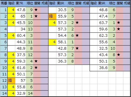 f:id:onix-oniku:20190216195133p:plain