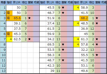f:id:onix-oniku:20190216195314p:plain