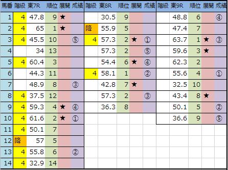 f:id:onix-oniku:20190217143541p:plain