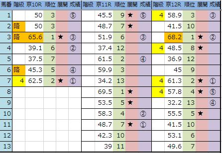 f:id:onix-oniku:20190217170118p:plain