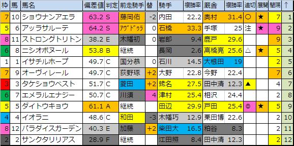f:id:onix-oniku:20190222185100p:plain