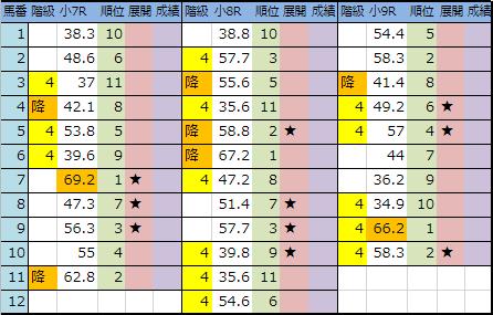 f:id:onix-oniku:20190222194211p:plain