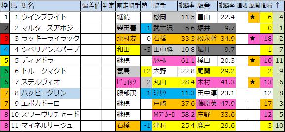 f:id:onix-oniku:20190222194923p:plain