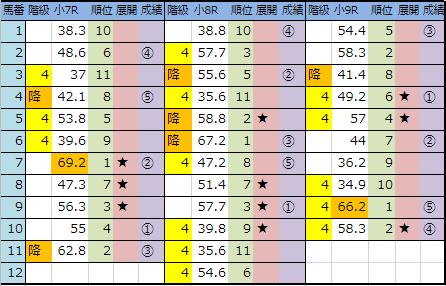 f:id:onix-oniku:20190223145936p:plain