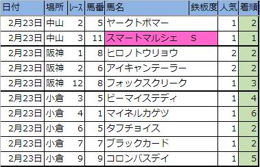 f:id:onix-oniku:20190223163904p:plain
