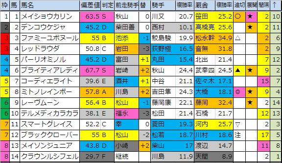 f:id:onix-oniku:20190223190009p:plain