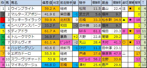 f:id:onix-oniku:20190223191405p:plain
