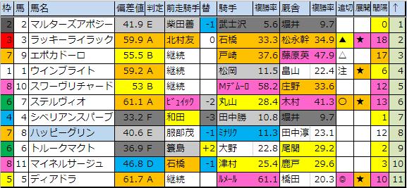 f:id:onix-oniku:20190223191838p:plain