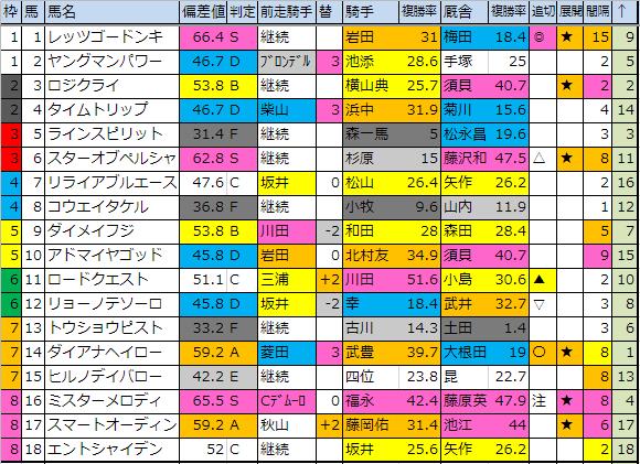 f:id:onix-oniku:20190223192848p:plain
