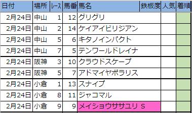 f:id:onix-oniku:20190223203011p:plain