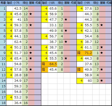 f:id:onix-oniku:20190223203337p:plain