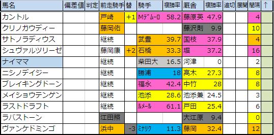 f:id:onix-oniku:20190226143017p:plain