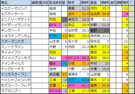 f:id:onix-oniku:20190226144825p:plain