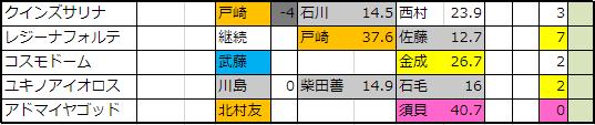 f:id:onix-oniku:20190226144901p:plain