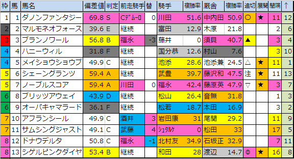 f:id:onix-oniku:20190301190717p:plain