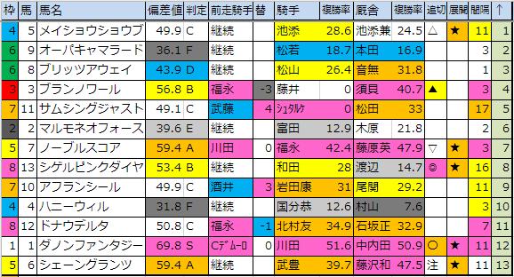 f:id:onix-oniku:20190301191345p:plain