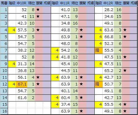 f:id:onix-oniku:20190301195821p:plain