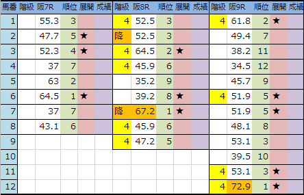 f:id:onix-oniku:20190301195856p:plain