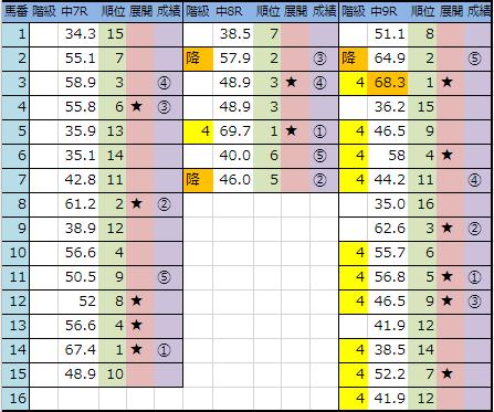 f:id:onix-oniku:20190302144523p:plain