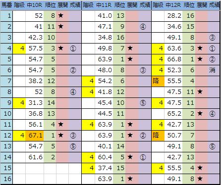 f:id:onix-oniku:20190302164843p:plain