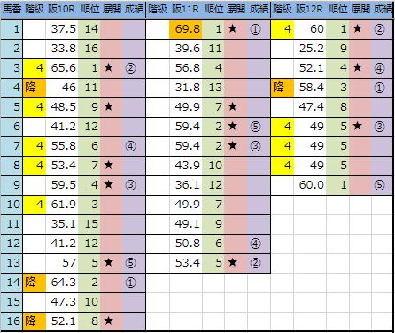 f:id:onix-oniku:20190302164958p:plain