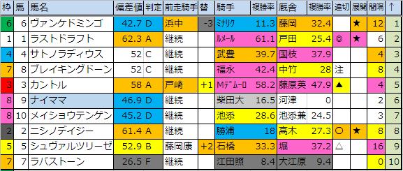 f:id:onix-oniku:20190302191132p:plain