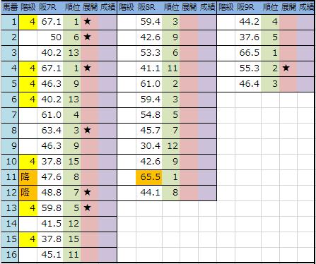 f:id:onix-oniku:20190308214918p:plain