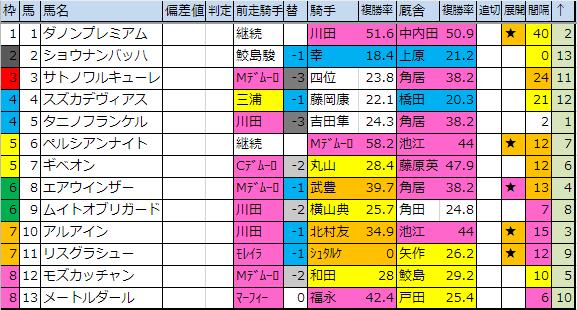 f:id:onix-oniku:20190308220442p:plain