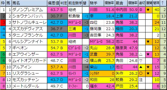 f:id:onix-oniku:20190309185213p:plain