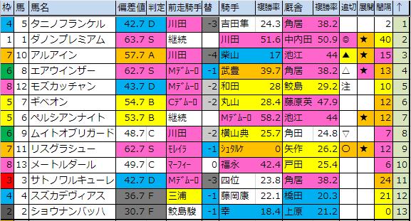 f:id:onix-oniku:20190309185914p:plain