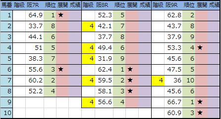 f:id:onix-oniku:20190309195146p:plain
