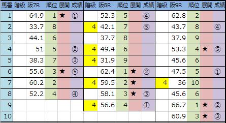 f:id:onix-oniku:20190310144211p:plain