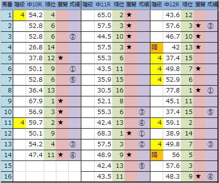 f:id:onix-oniku:20190310163509p:plain