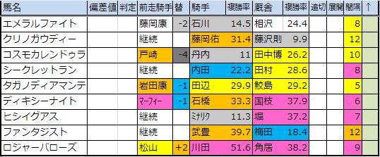 f:id:onix-oniku:20190311163730p:plain