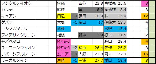 f:id:onix-oniku:20190311163906p:plain
