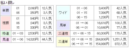 f:id:onix-oniku:20190313161726p:plain