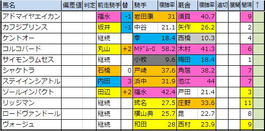 f:id:onix-oniku:20190314172258p:plain