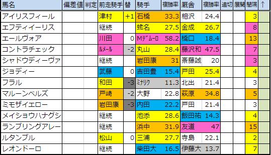 f:id:onix-oniku:20190314173358p:plain