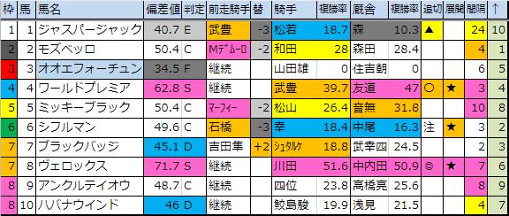 f:id:onix-oniku:20190315175710p:plain