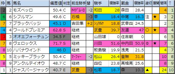 f:id:onix-oniku:20190315175954p:plain