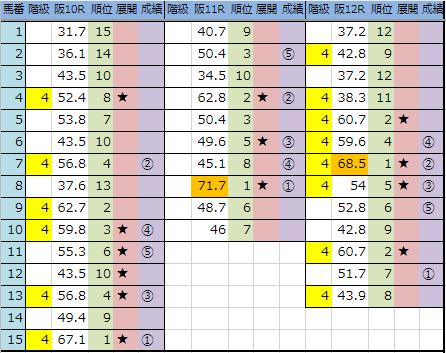 f:id:onix-oniku:20190316164545p:plain