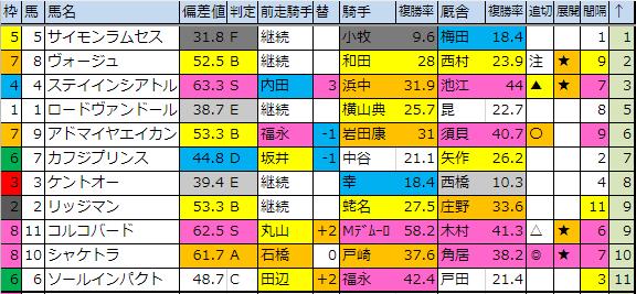 f:id:onix-oniku:20190316185209p:plain