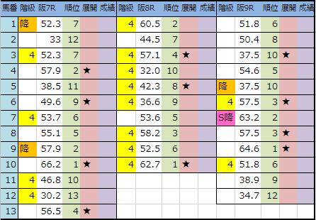f:id:onix-oniku:20190316193858p:plain