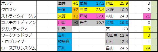 f:id:onix-oniku:20190318174650p:plain