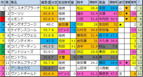 f:id:onix-oniku:20190322183828p:plain